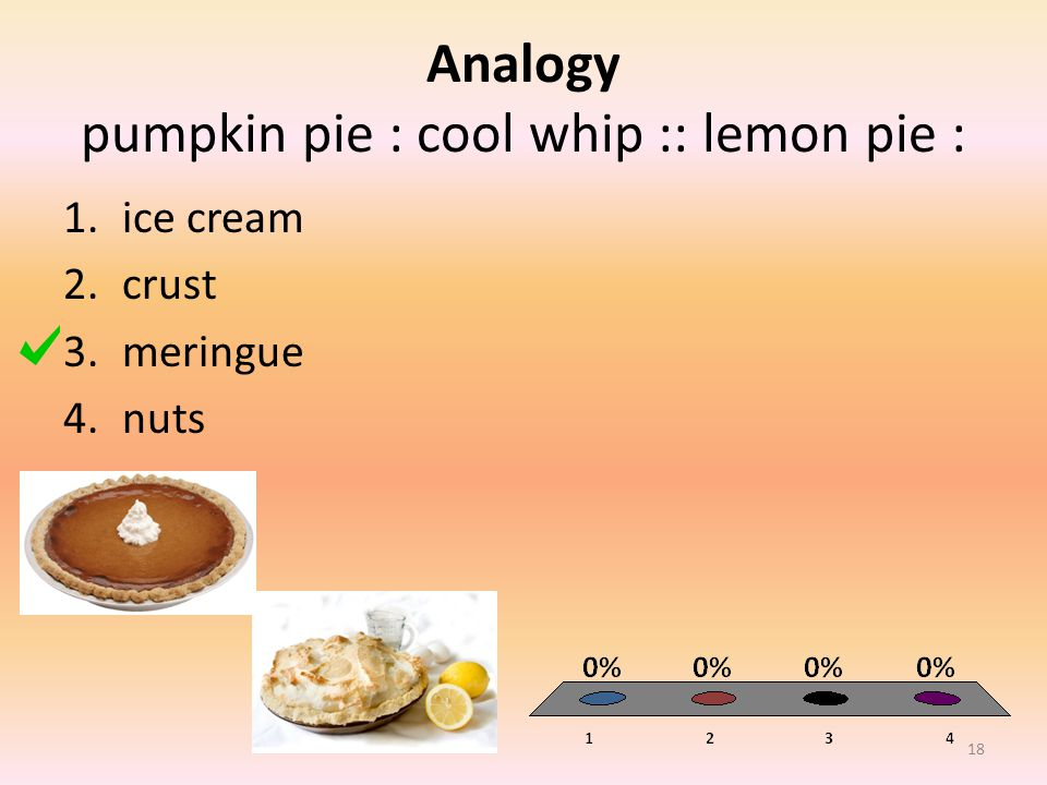 Analogy pumpkin pie : cool whip :: lemon pie : 18 1.ice cream 2.crust 3.meringue 4.nuts