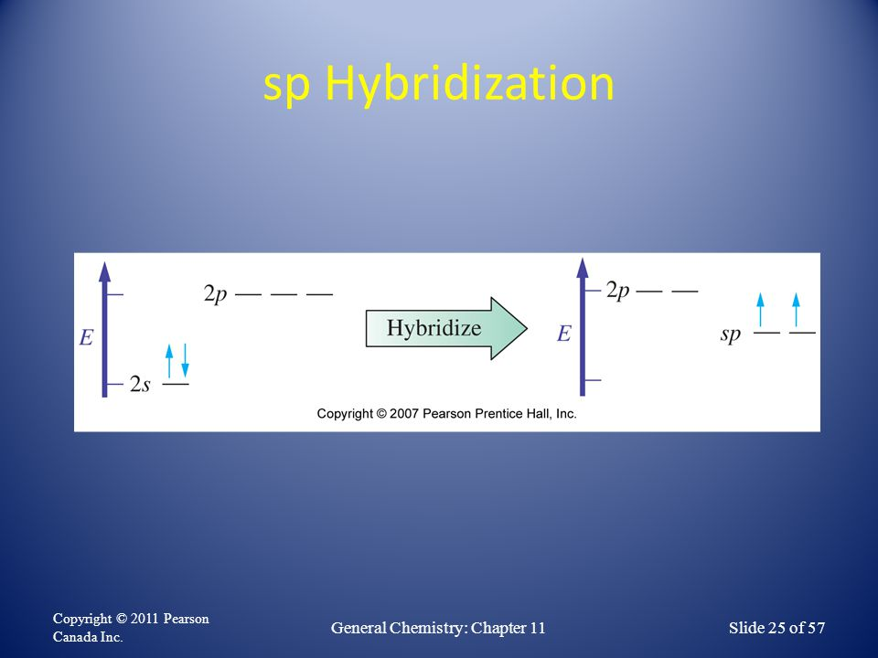 sp Hybridization Copyright © 2011 Pearson Canada Inc. Slide 25 of 57General Chemistry: Chapter 11
