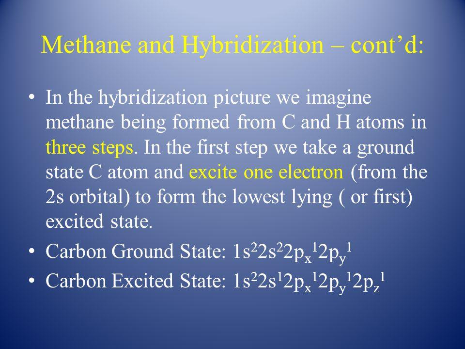The sp hybridization scheme FIGURE 11-10 Copyright © 2011 Pearson Canada Inc.