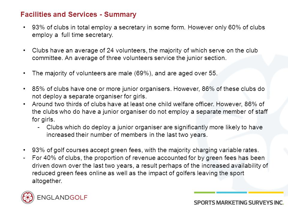 Facilities and Services - Summary 93% of clubs in total employ a secretary in some form. However only 60% of clubs employ a full time secretary. Clubs
