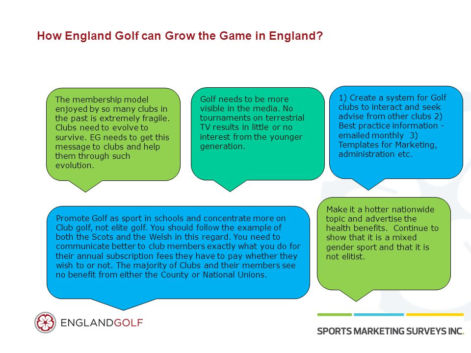 How England Golf can Grow the Game in England.