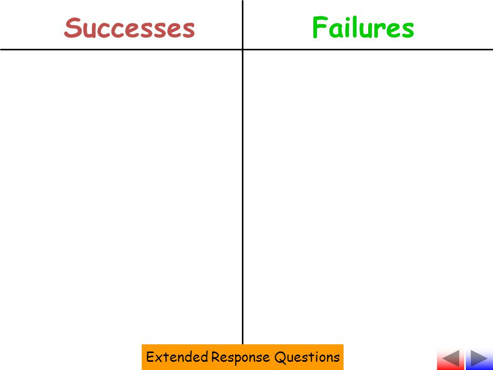 SuccessesFailures Extended Response Questions