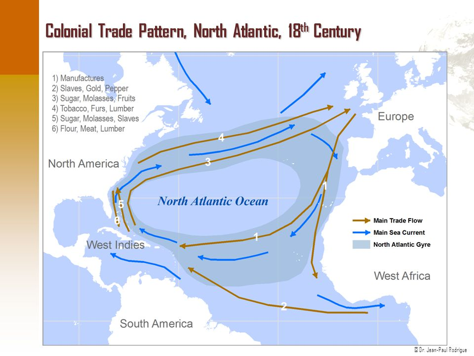 © Dr. Jean-Paul Rodrigue Colonial Trade Pattern, North Atlantic, 18 th Century