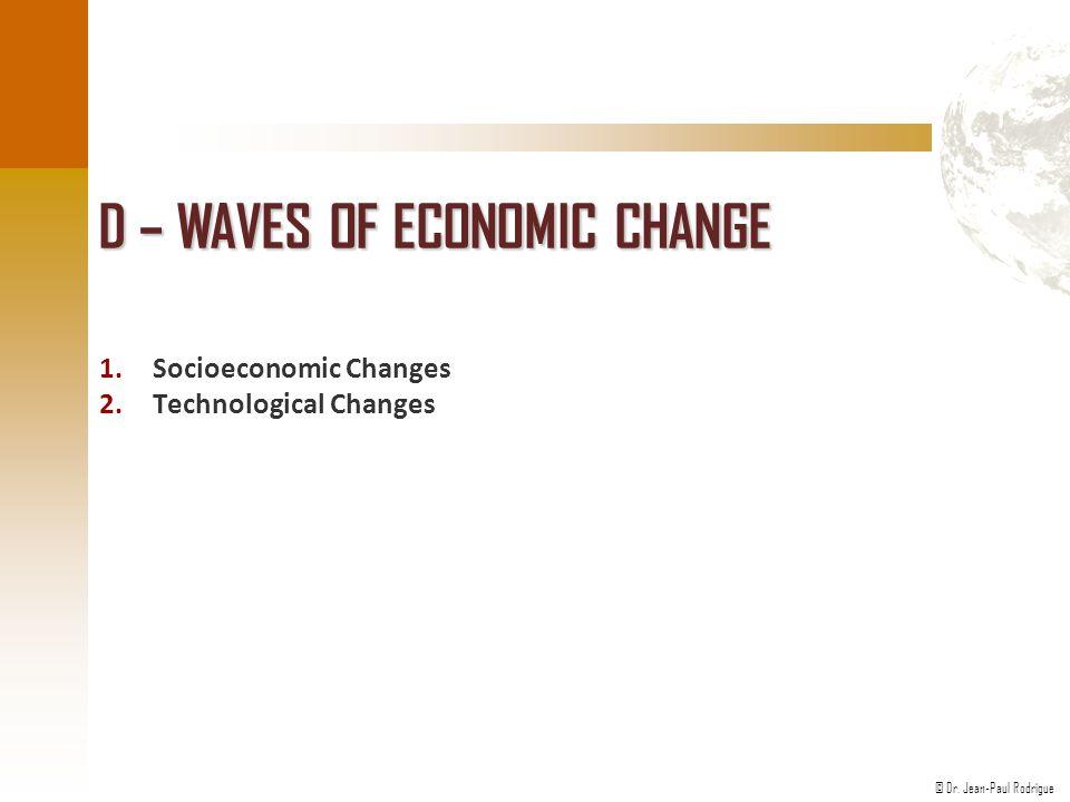 © Dr. Jean-Paul Rodrigue D – WAVES OF ECONOMIC CHANGE 1.Socioeconomic Changes 2.Technological Changes