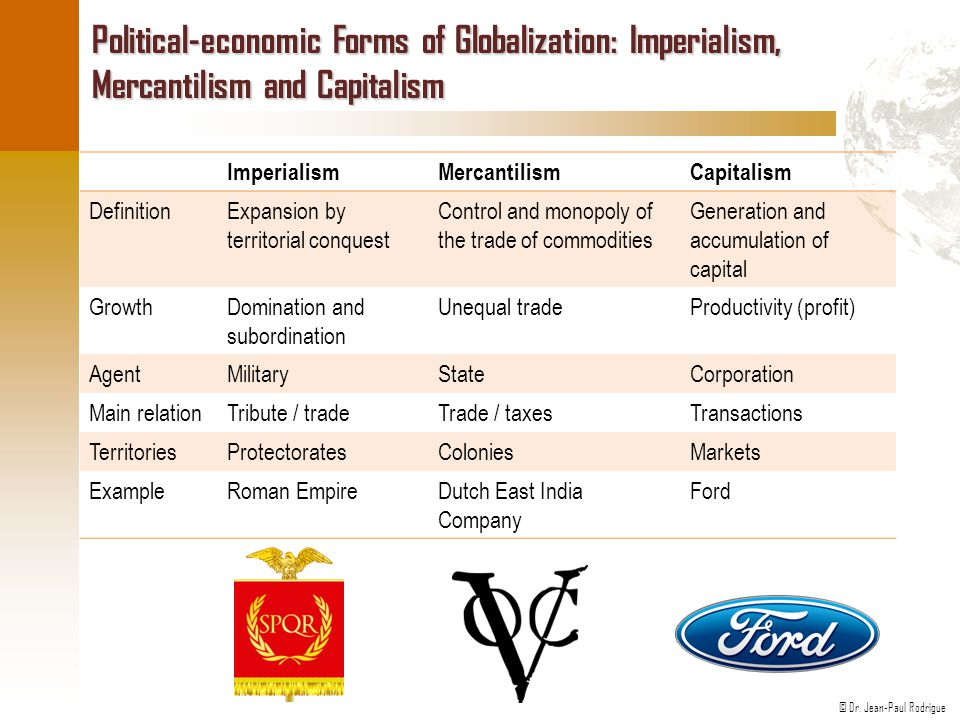 © Dr. Jean-Paul Rodrigue Political-economic Forms of Globalization: Imperialism, Mercantilism and Capitalism ImperialismMercantilismCapitalism Definit