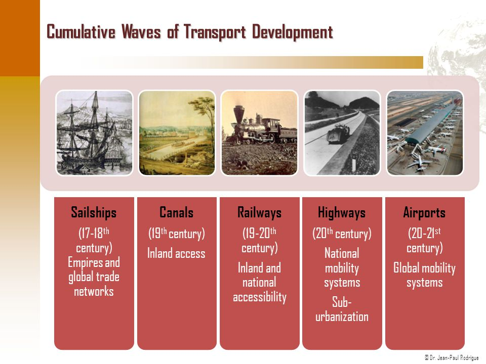 © Dr. Jean-Paul Rodrigue Cumulative Waves of Transport Development Sailships (17-18 th century) Empires and global trade networks Canals (19 th centur