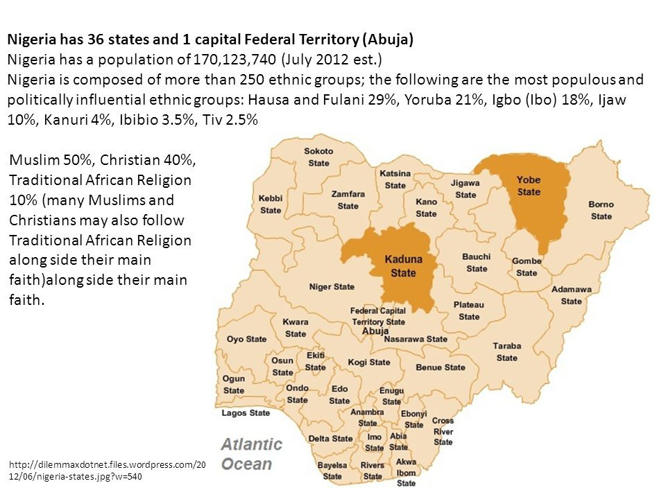 Nigeria has 36 states and 1 capital Federal Territory (Abuja) Nigeria has a population of 170,123,740 (July 2012 est.) Nigeria is composed of more than 250 ethnic groups; the following are the most populous and politically influential ethnic groups: Hausa and Fulani 29%, Yoruba 21%, Igbo (Ibo) 18%, Ijaw 10%, Kanuri 4%, Ibibio 3.5%, Tiv 2.5% Muslim 50%, Christian 40%, Traditional African Religion 10% (many Muslims and Christians may also follow Traditional African Religion along side their main faith)along side their main faith.