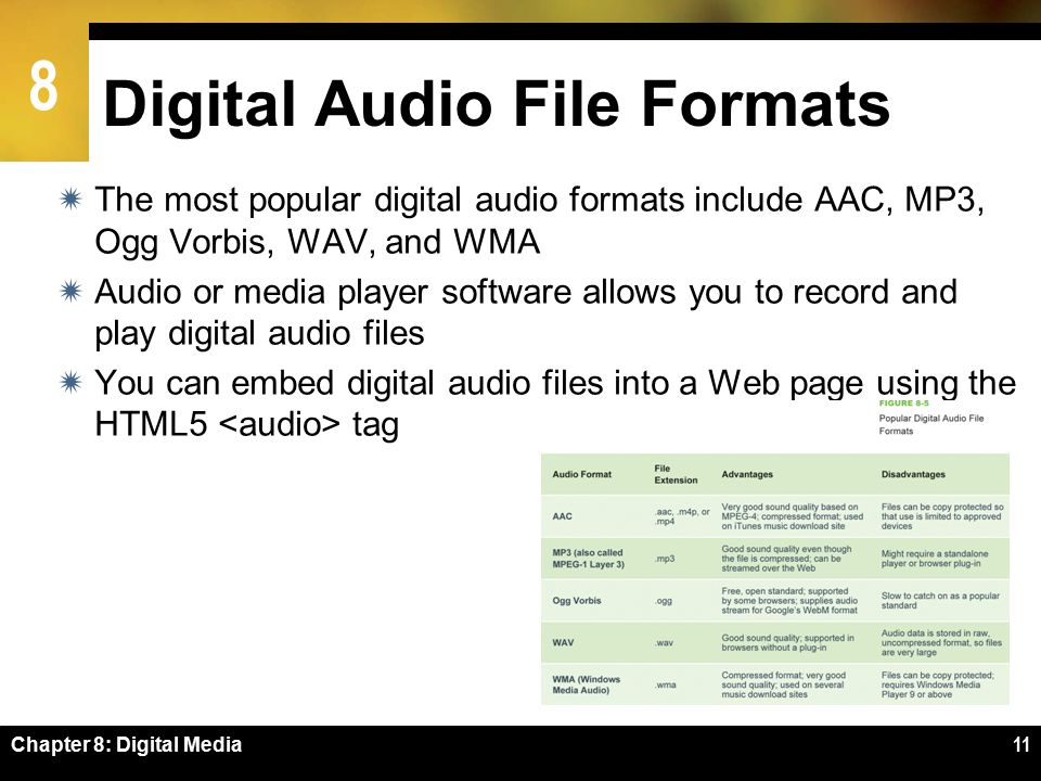 8 Chapter 8: Digital Media11 Digital Audio File Formats  The most popular digital audio formats include AAC, MP3, Ogg Vorbis, WAV, and WMA  Audio or media player software allows you to record and play digital audio files  You can embed digital audio files into a Web page using the HTML5 tag