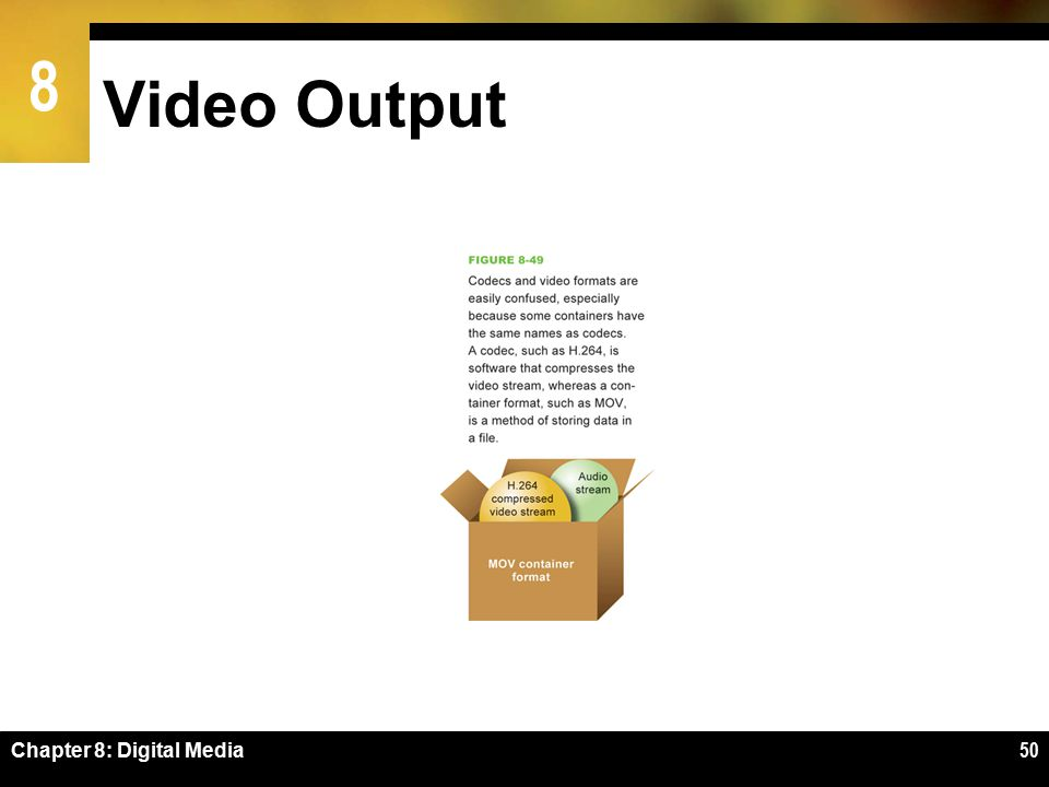 8 Video Output Chapter 8: Digital Media50