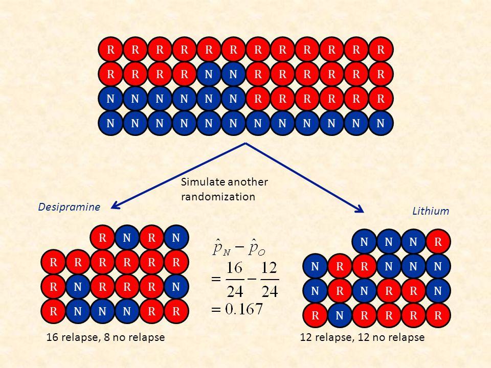 RRRRRR RRRRNN NNNNNN NNNNNN RRRRRR RRRRRR RRRRRR NNNNNN RNRN RRRRRR RNRRRN RNNNRR NNNR NRRNNN NRNRRN RNRRRR Simulate another randomization Desipramine