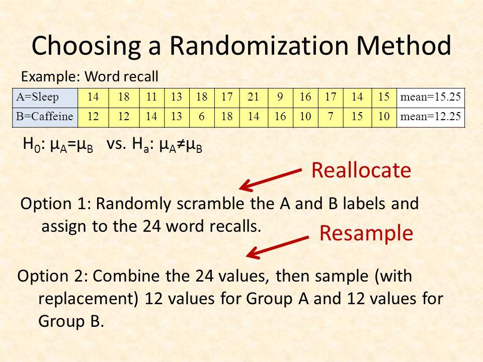 Choosing a Randomization Method A=Sleep14181113181721916171415mean=15.25 B=Caffeine12 141361814161071510mean=12.25 Example: Word recall Option 1: Rand
