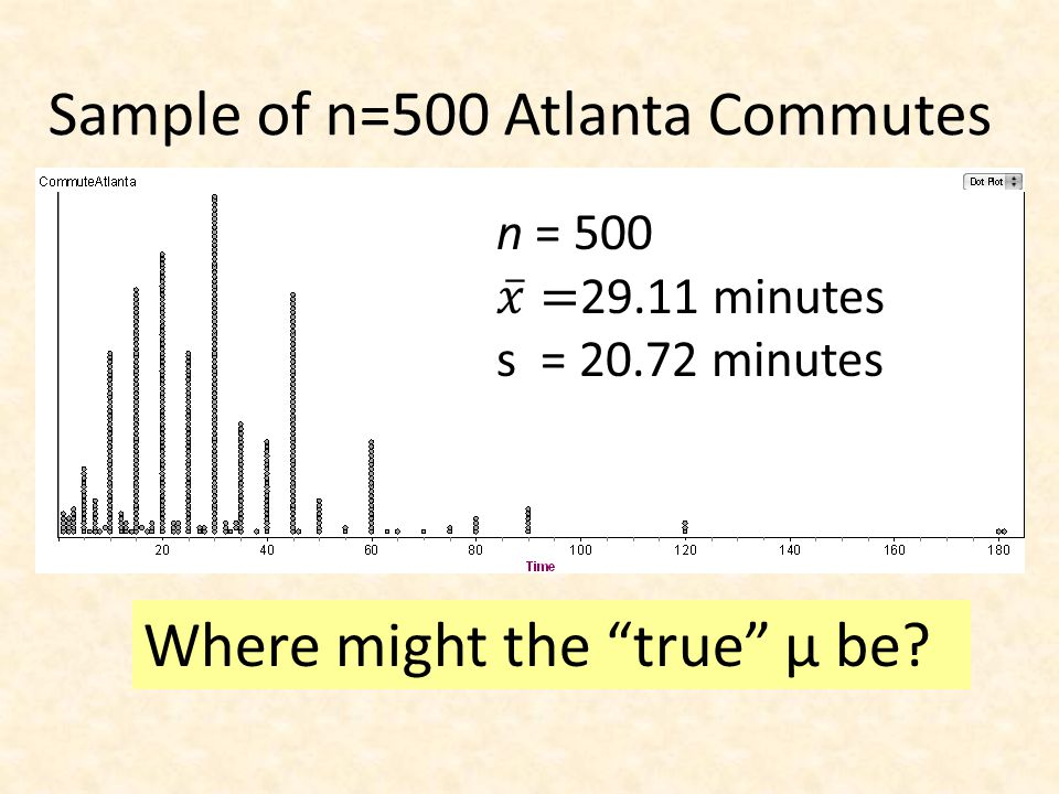 """Sample of n=500 Atlanta Commutes Where might the """"true"""" μ be?"""