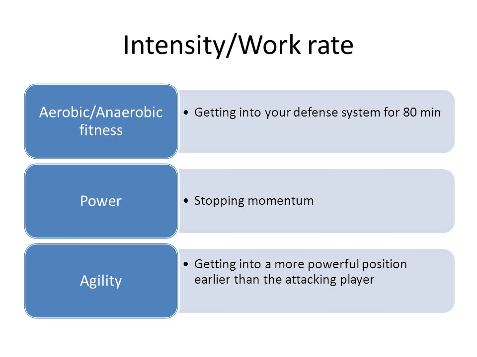Intensity/Work rate Getting into your defense system for 80 min Aerobic/Anaerobic fitness Stopping momentum Power Getting into a more powerful position earlier than the attacking player Agility