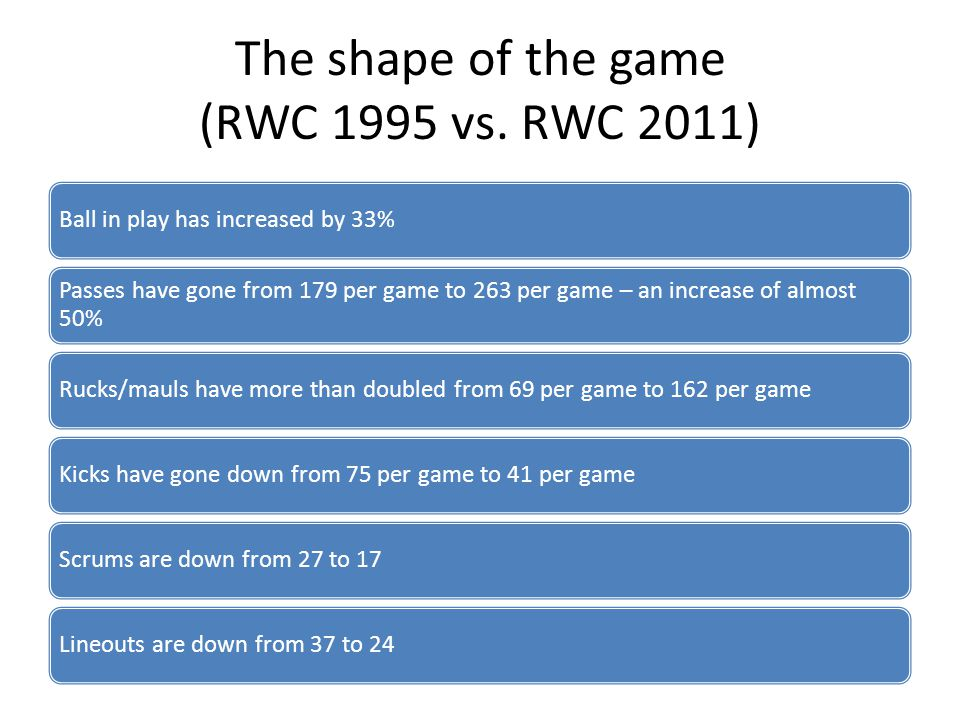 The shape of the game (RWC 1995 vs.