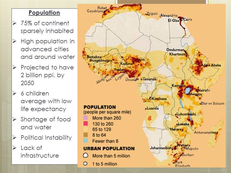 Population  75% of continent sparsely inhabited  High population in advanced cities and around water  Projected to have 2 billion ppl.
