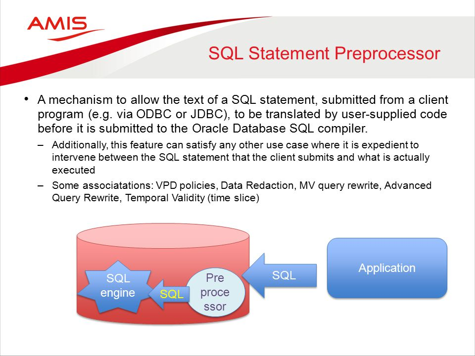 SQL Statement Preprocessor A mechanism to allow the text of a SQL statement, submitted from a client program (e.g.