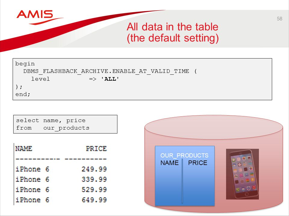58 All data in the table (the default setting) OUR_PRODUCTS NAME PRICE select name, price from our_products begin DBMS_FLASHBACK_ARCHIVE.ENABLE_AT_VALID_TIME ( level => ALL ); end;