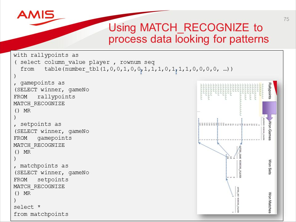 75 Using MATCH_RECOGNIZE to process data looking for patterns with rallypoints as ( select column_value player, rownum seq from table(number_tbl(1,0,0,1,0,0,1,1,1,0,1,1,1,0,0,0,0, …)) ), gamepoints as (SELECT winner, gameNo FROM rallypoints MATCH_RECOGNIZE () MR ), setpoints as (SELECT winner, gameNo FROM gamepoints MATCH_RECOGNIZE () MR ), matchpoints as (SELECT winner, gameNo FROM setpoints MATCH_RECOGNIZE () MR ) select * from matchpoints