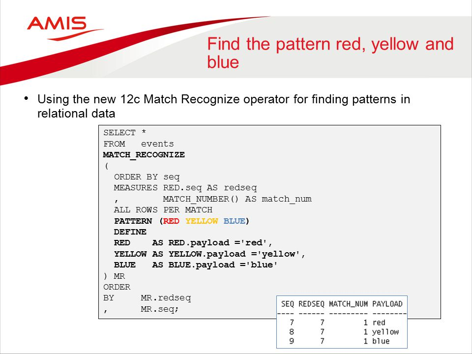 Find the pattern red, yellow and blue Using the new 12c Match Recognize operator for finding patterns in relational data SELECT * FROM events MATCH_RECOGNIZE ( ORDER BY seq MEASURES RED.seq AS redseq, MATCH_NUMBER() AS match_num ALL ROWS PER MATCH PATTERN (RED YELLOW BLUE) DEFINE RED AS RED.payload = red , YELLOW AS YELLOW.payload = yellow , BLUE AS BLUE.payload = blue ) MR ORDER BY MR.redseq, MR.seq;