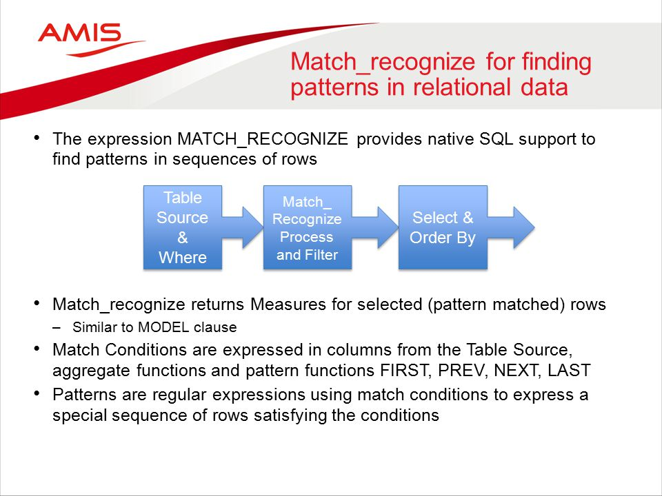 Match_recognize for finding patterns in relational data The expression MATCH_RECOGNIZE provides native SQL support to find patterns in sequences of rows Match_recognize returns Measures for selected (pattern matched) rows –Similar to MODEL clause Match Conditions are expressed in columns from the Table Source, aggregate functions and pattern functions FIRST, PREV, NEXT, LAST Patterns are regular expressions using match conditions to express a special sequence of rows satisfying the conditions Table Source & Where Table Source & Where Match_ Recognize Process and Filter Match_ Recognize Process and Filter Select & Order By Select & Order By