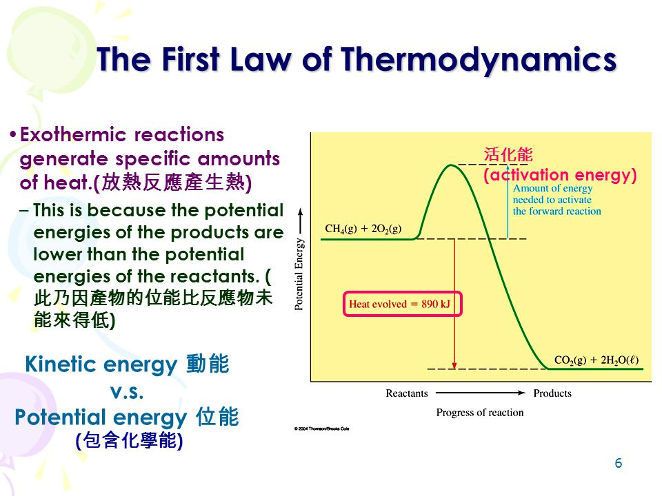 6 The First Law of Thermodynamics Exothermic reactions generate specific amounts of heat.( 放熱反應產生熱 ) – This is because the potential energies of the p