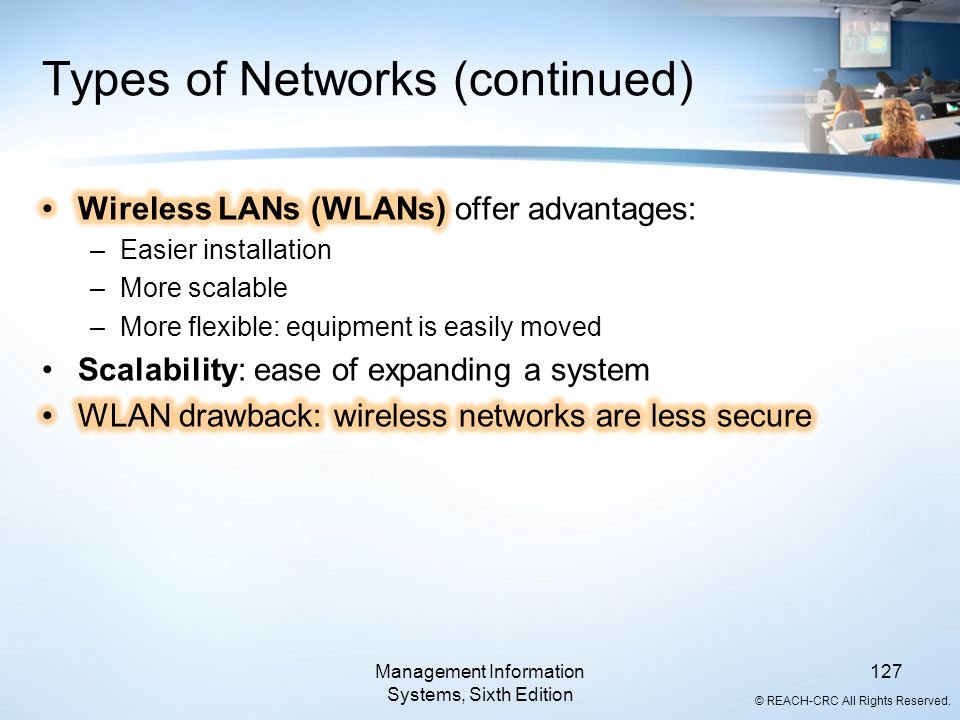 © REACH-CRC All Rights Reserved. Management Information Systems, Sixth Edition 127 Types of Networks (continued)