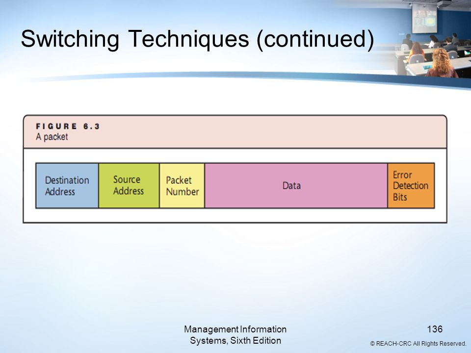 © REACH-CRC All Rights Reserved. Management Information Systems, Sixth Edition 136 Switching Techniques (continued)