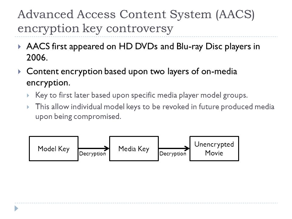 Advanced Access Content System (AACS) encryption key controversy  AACS first appeared on HD DVDs and Blu-ray Disc players in 2006.