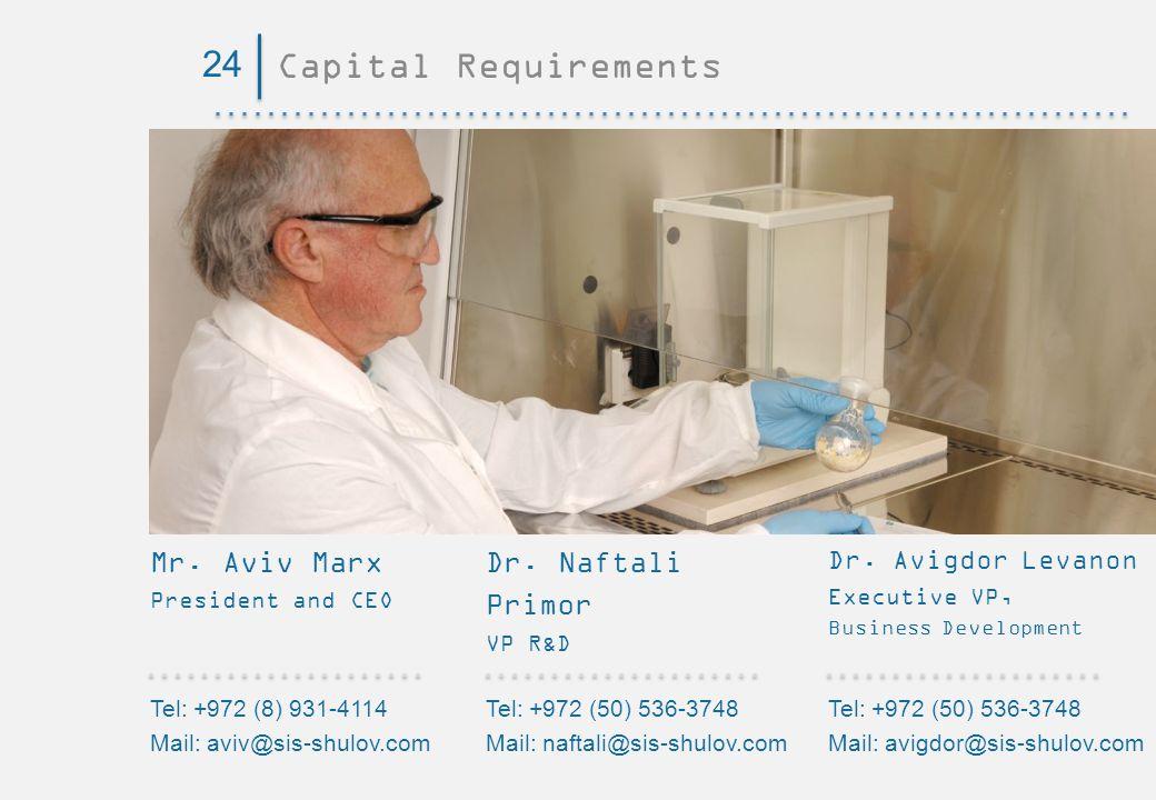 Capital Requirements24 Mr. Aviv Marx President and CEO Tel: +972 (8) 931-4114 Mail: aviv@sis-shulov.com Dr. Naftali Primor VP R&D Tel: +972 (50) 536-3