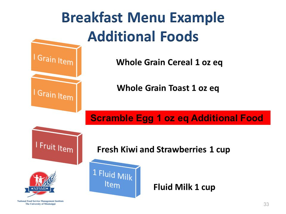 33 Whole Grain Cereal 1 oz eq Whole Grain Toast 1 oz eq Fresh Kiwi and Strawberries 1 cup Fluid Milk 1 cup Scramble Egg 1 oz eq Additional Food