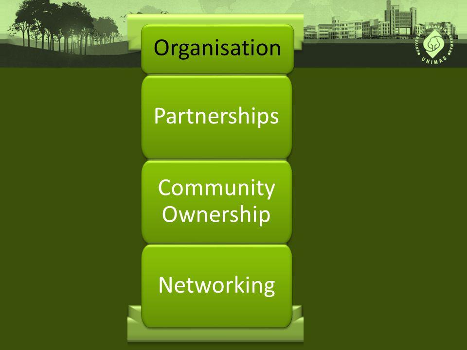 Partnerships Community Ownership Networking Organisation