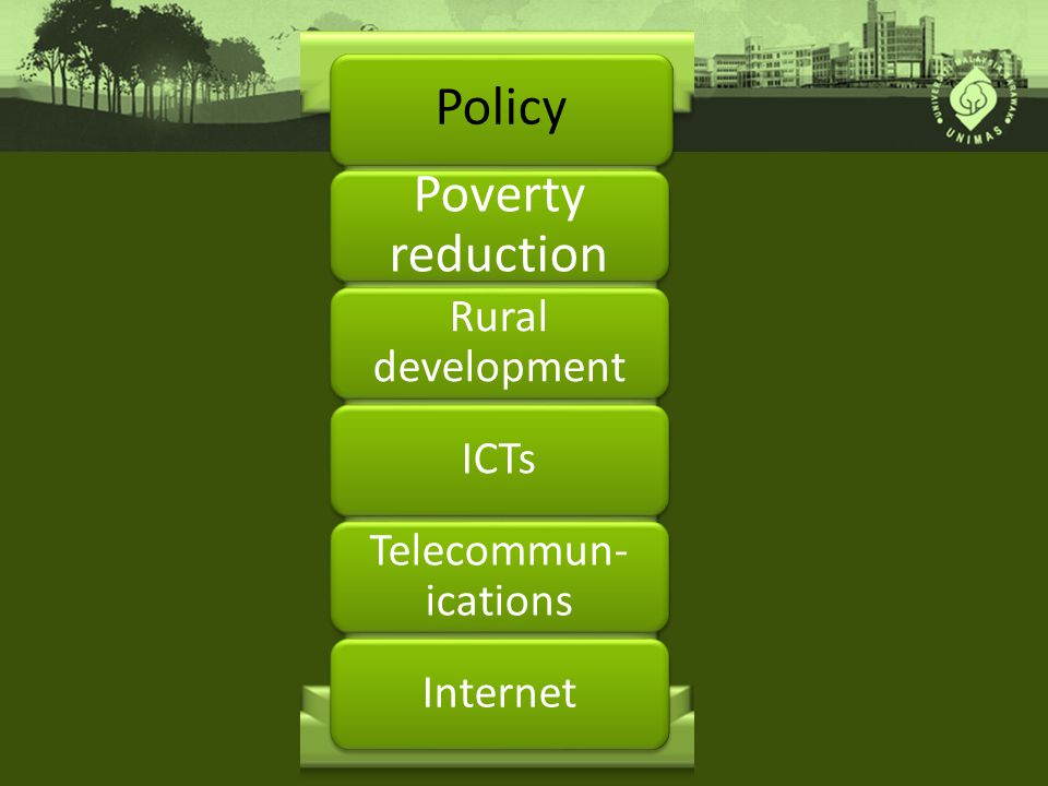 Policy Poverty reduction Rural development ICTs Telecommun- ications Internet