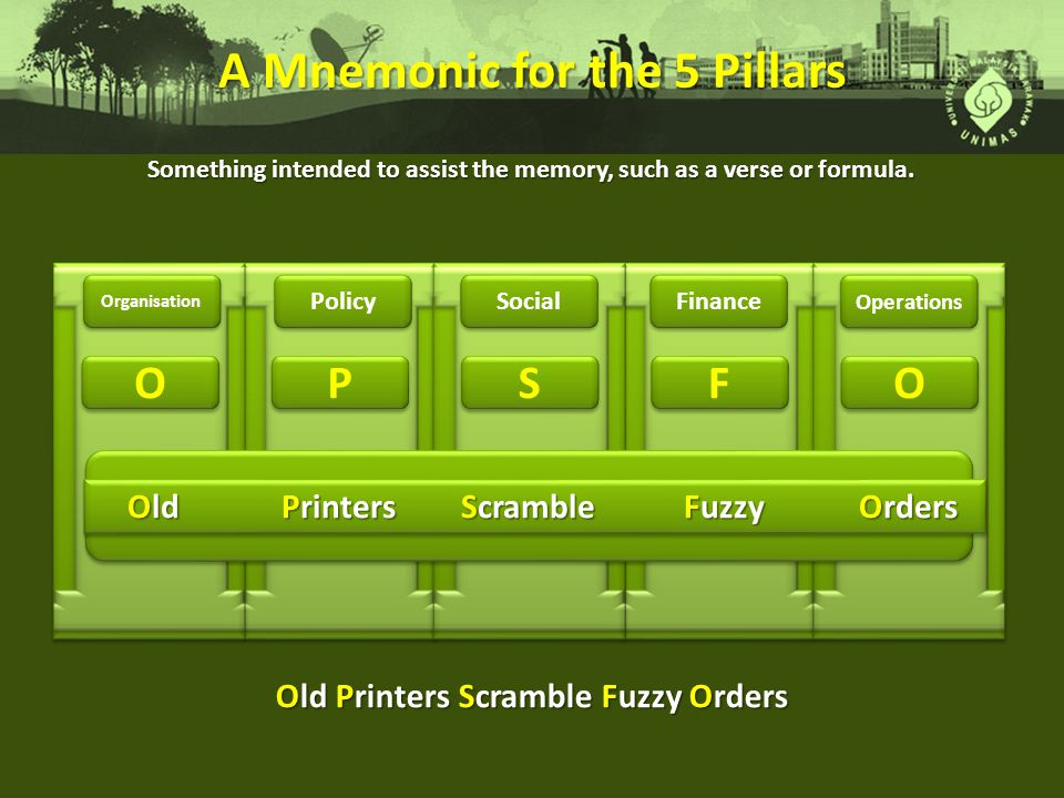 A Mnemonic for the 5 Pillars Something intended to assist the memory, such as a verse or formula.