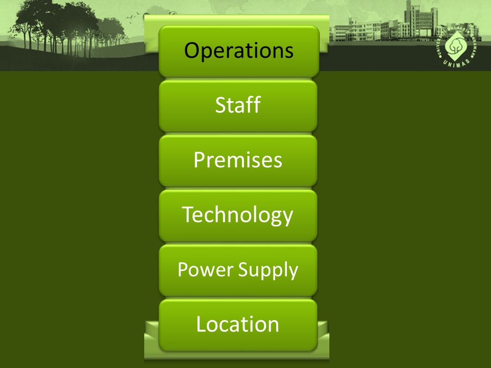 Operations Staff Premises Technology Power Supply Location