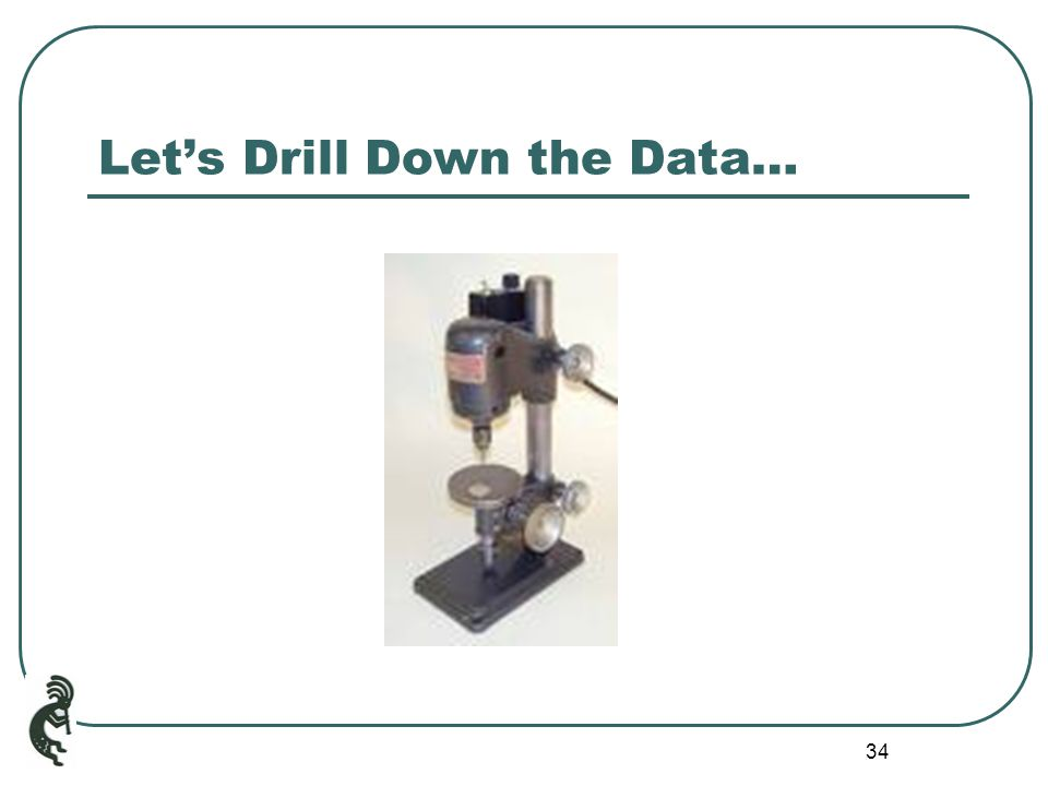 34 Let's Drill Down the Data…