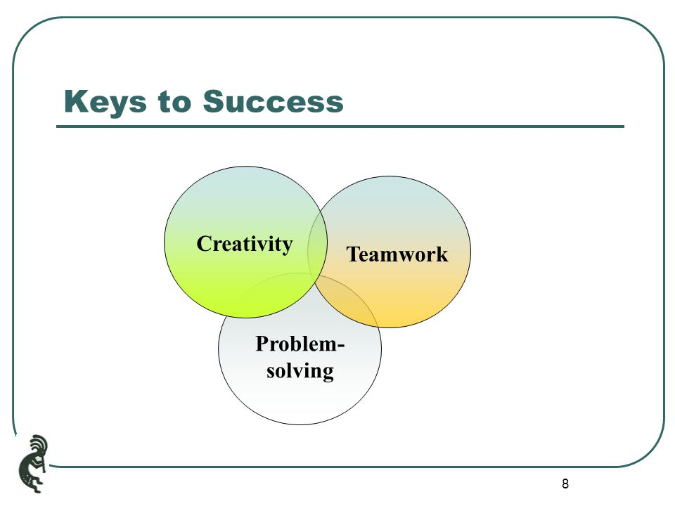 8 Keys to Success Creativity Teamwork Problem- solving