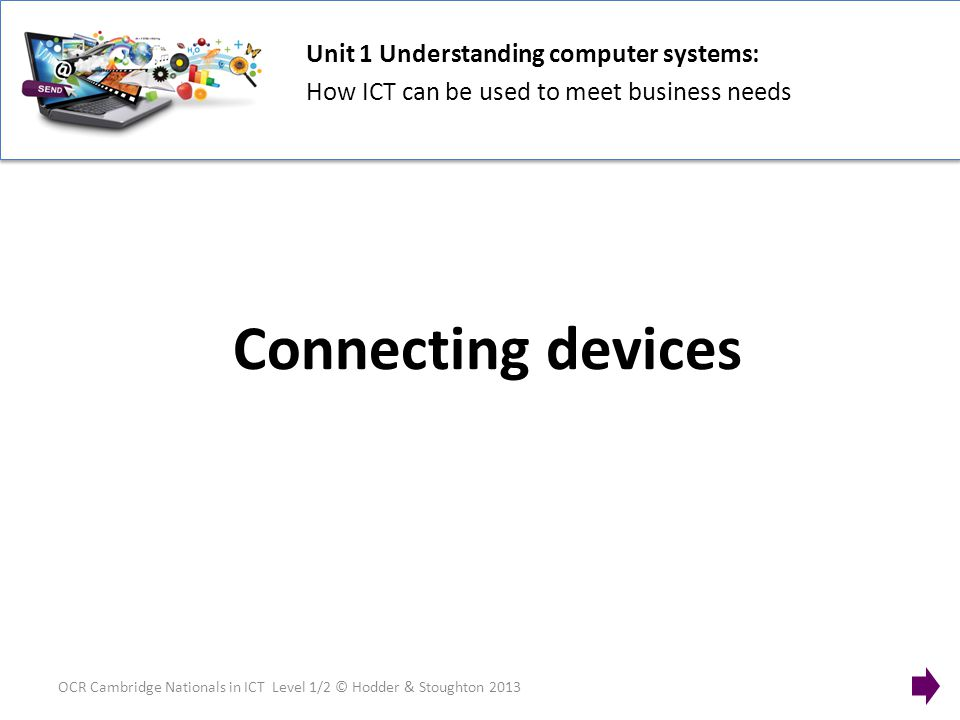 Unit 1 Understanding computer systems: How ICT can be used to meet business needs OCR Cambridge Nationals in ICT Level 1/2 © Hodder & Stoughton 2013 Connecting devices