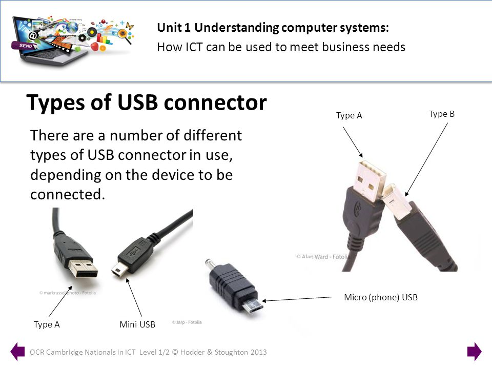 Unit 1 Understanding computer systems: How ICT can be used to meet business needs OCR Cambridge Nationals in ICT Level 1/2 © Hodder & Stoughton 2013 There are a number of different types of USB connector in use, depending on the device to be connected.