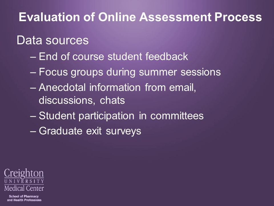 Evaluation of Online Assessment Process Data sources –End of course student feedback –Focus groups during summer sessions –Anecdotal information from email, discussions, chats –Student participation in committees –Graduate exit surveys
