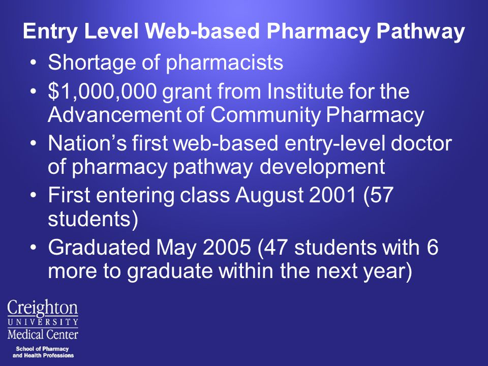 Entry Level Web-based Pharmacy Pathway Shortage of pharmacists $1,000,000 grant from Institute for the Advancement of Community Pharmacy Nation's first web-based entry-level doctor of pharmacy pathway development First entering class August 2001 (57 students) Graduated May 2005 (47 students with 6 more to graduate within the next year)