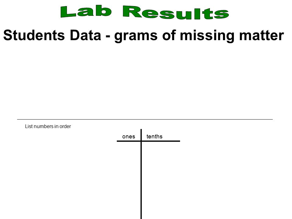 Students Data - grams of missing matter onestenths List numbers in order