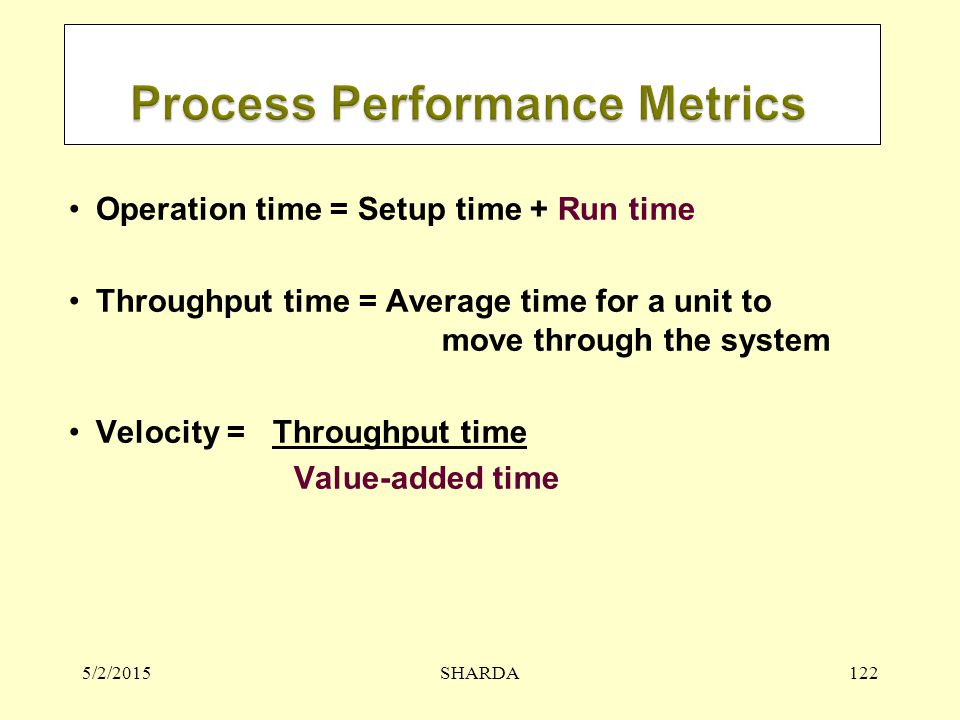 5/2/2015SHARDA122 Operation time = Setup time + Run time Throughput time = Average time for a unit to move through the system Velocity = Throughput time Value-added time