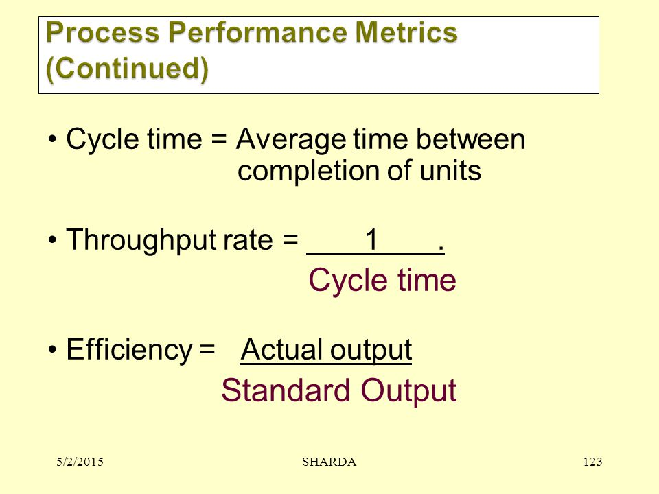 5/2/2015SHARDA123 Cycle time = Average time between completion of units Throughput rate = 1.