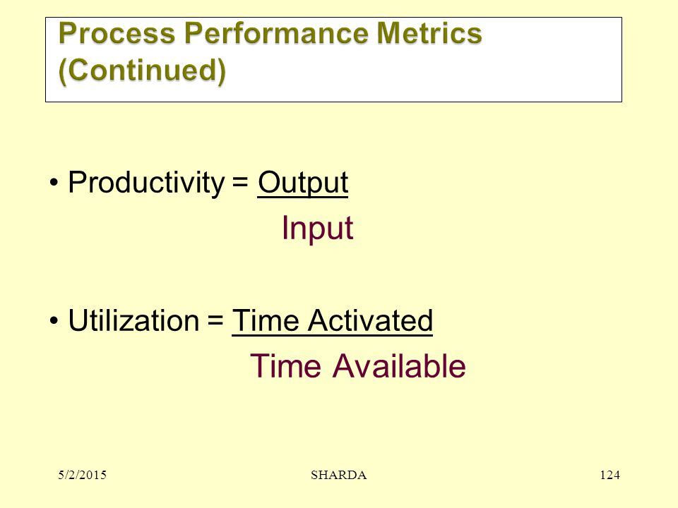 5/2/2015SHARDA124 Productivity = Output Input Utilization = Time Activated Time Available