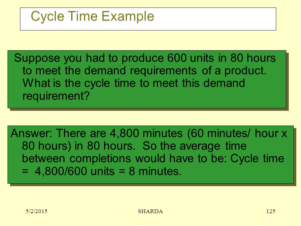 5/2/2015SHARDA125 Suppose you had to produce 600 units in 80 hours to meet the demand requirements of a product. What is the cycle time to meet this d