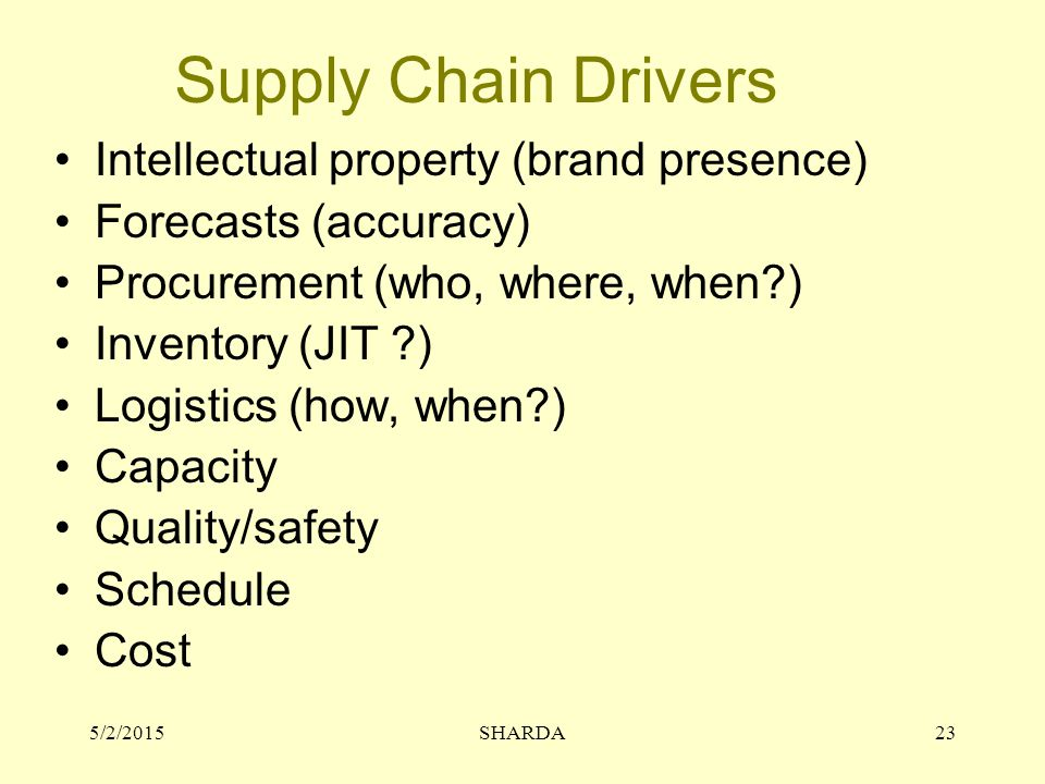 Supply Chain Drivers Intellectual property (brand presence) Forecasts (accuracy) Procurement (who, where, when?) Inventory (JIT ?) Logistics (how, whe