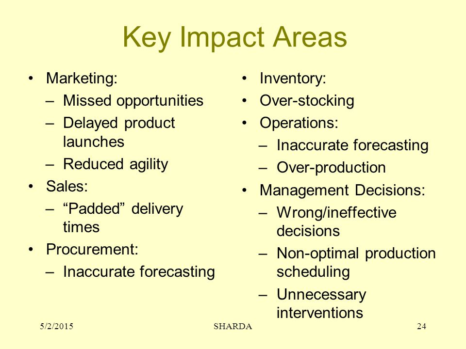 Key Impact Areas Marketing: –Missed opportunities –Delayed product launches –Reduced agility Sales: – Padded delivery times Procurement: –Inaccurate forecasting Inventory: Over-stocking Operations: –Inaccurate forecasting –Over-production Management Decisions: –Wrong/ineffective decisions –Non-optimal production scheduling –Unnecessary interventions 5/2/201524SHARDA