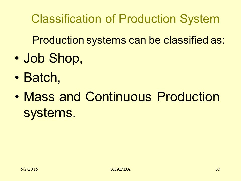 Classification of Production System Production systems can be classified as: Job Shop, Batch, Mass and Continuous Production systems. 5/2/2015SHARDA33