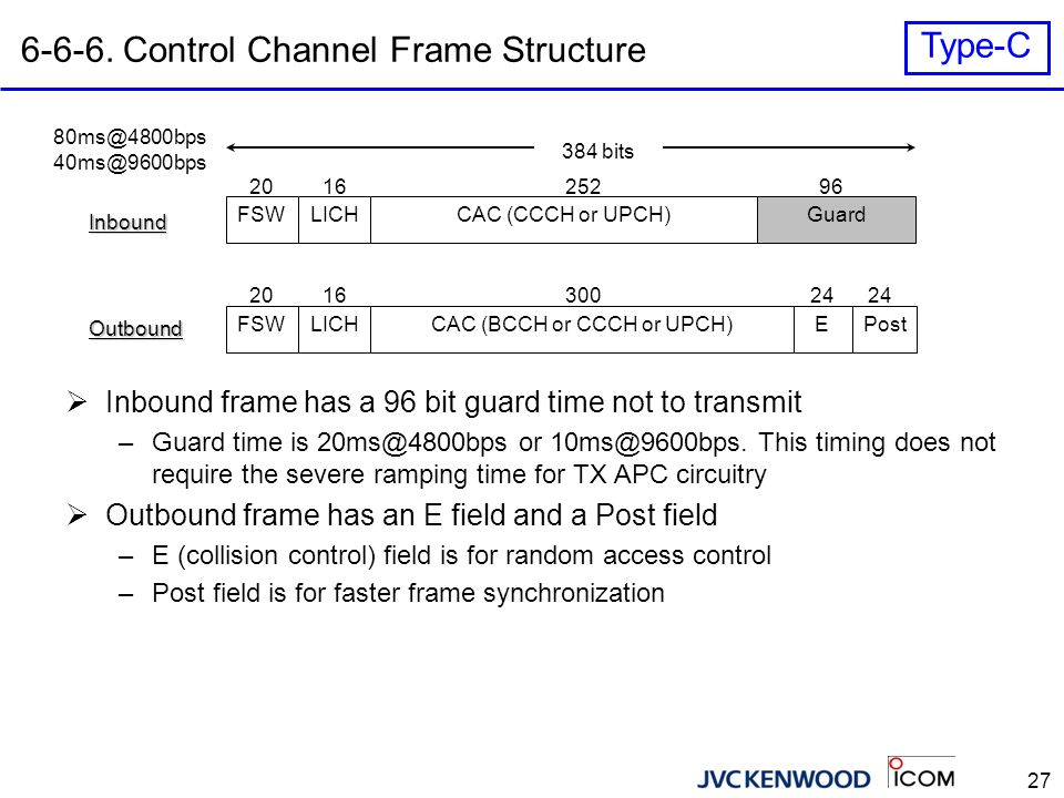 27 6-6-6. Control Channel Frame Structure  Inbound frame has a 96 bit guard time not to transmit –Guard time is 20ms@4800bps or 10ms@9600bps. This ti