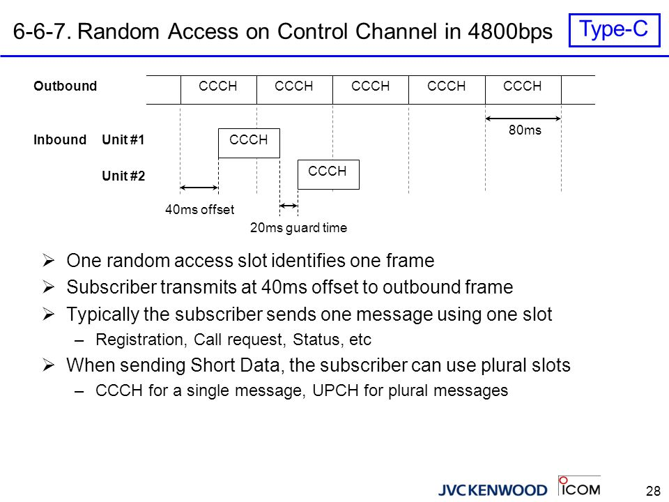 28 6-6-7. Random Access on Control Channel in 4800bps CCCH 80ms  One random access slot identifies one frame  Subscriber transmits at 40ms offset to